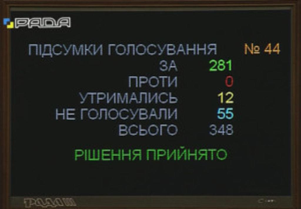 2016-10-06_1b_voting_law_parliament_kyiv_ukraine_irs-in-ua